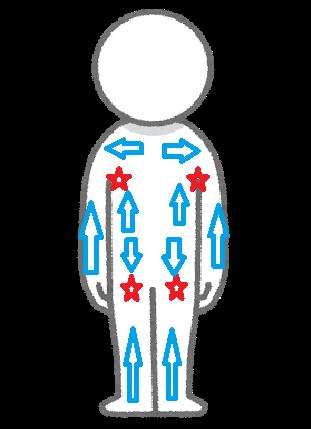 f:id:hutoparakasan2101:20190519132602p:plain