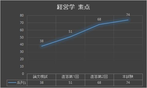 f:id:hutoparakasan2101:20200121213009p:plain