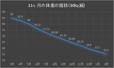 f:id:hutoparakasan2101:20200407233305p:plain