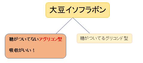 f:id:hutoparakasan2101:20200412102302p:plain