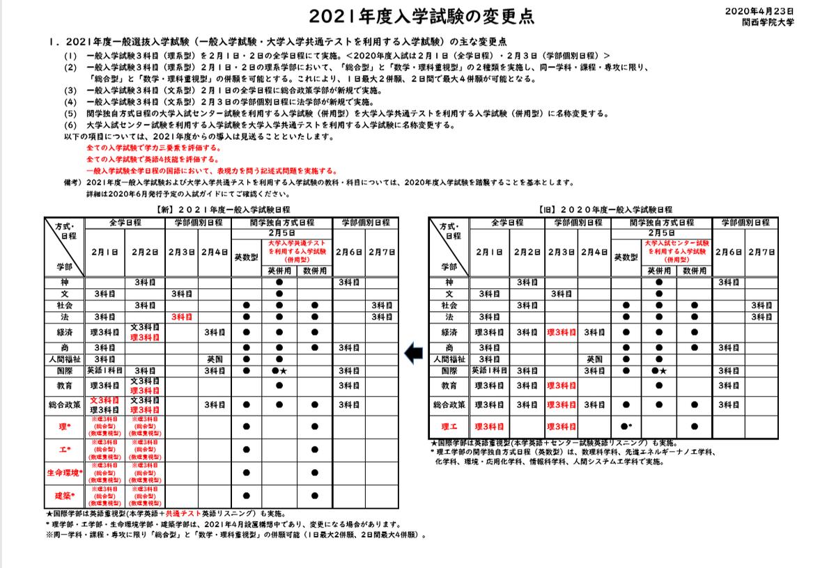 f:id:hutoparakasan2101:20200517193657p:plain