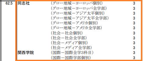 f:id:hutoparakasan2101:20201125223758p:plain