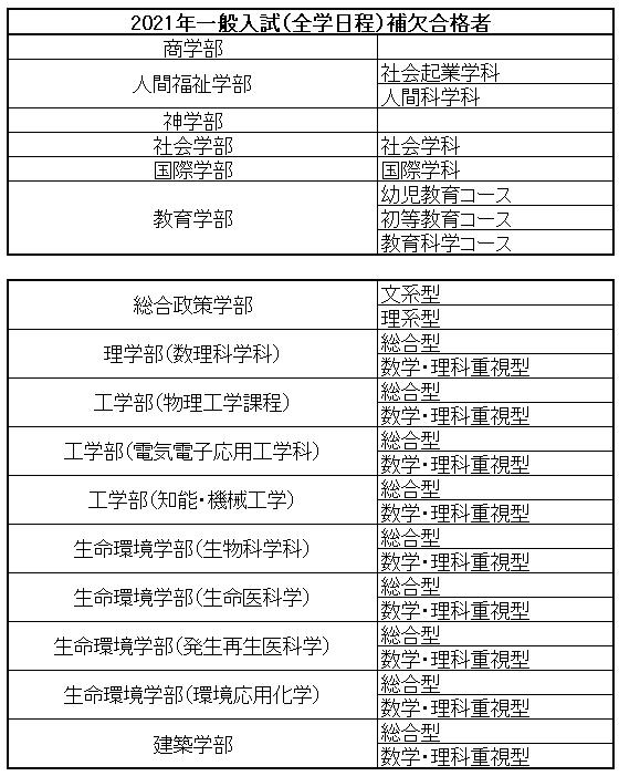 f:id:hutoparakasan2101:20210227162308p:plain