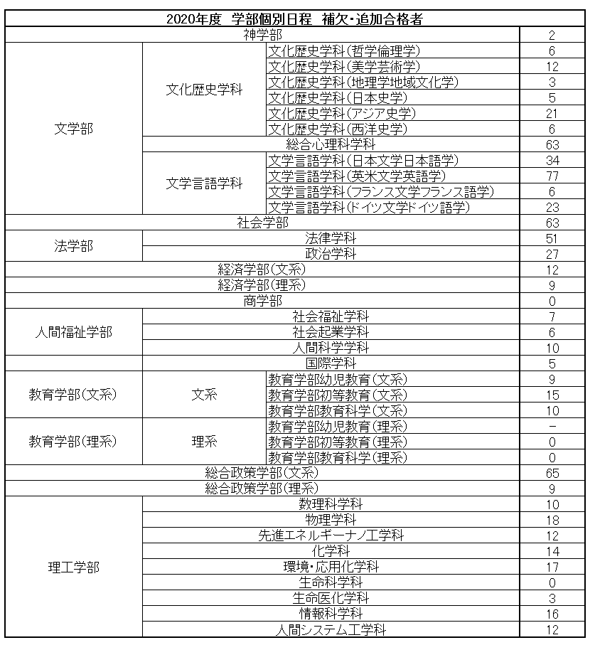f:id:hutoparakasan2101:20210227204232p:plain