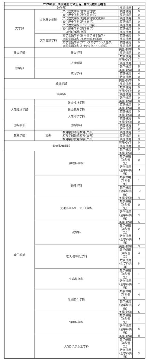 f:id:hutoparakasan2101:20210227204246p:plain