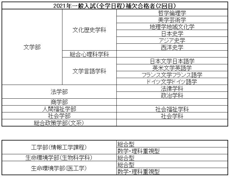 f:id:hutoparakasan2101:20210306172428p:plain