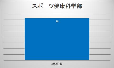 f:id:hutoparakasan2101:20210325213929p:plain