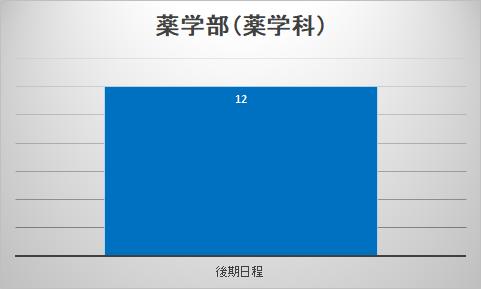 f:id:hutoparakasan2101:20210325214029p:plain