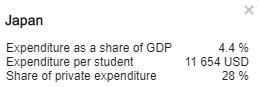 OECD 日本