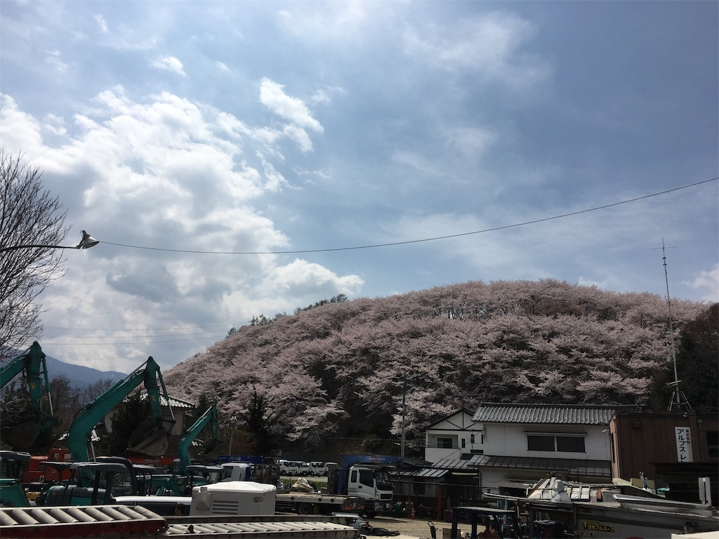 f:id:hututuka:20190420052733j:image