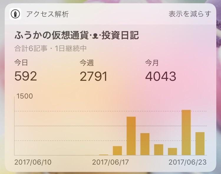 f:id:huuka_u_u:20170623151034j:plain