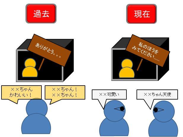 f:id:huzai:20160124190755j:plain