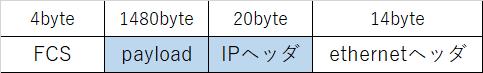 f:id:hy0:20180412230530p:plain