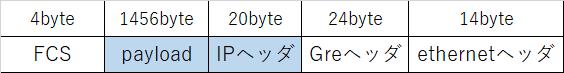 f:id:hy0:20180412231216p:plain