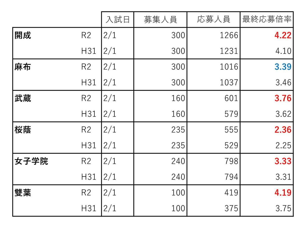 f:id:hyakuichi-101:20200130123051j:plain