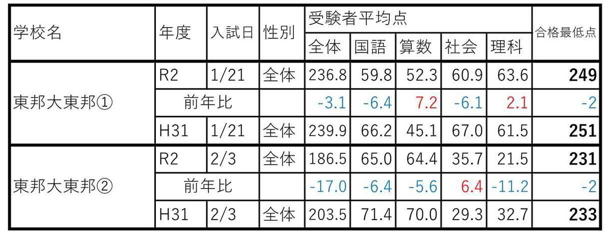 f:id:hyakuichi-101:20200207234708j:plain
