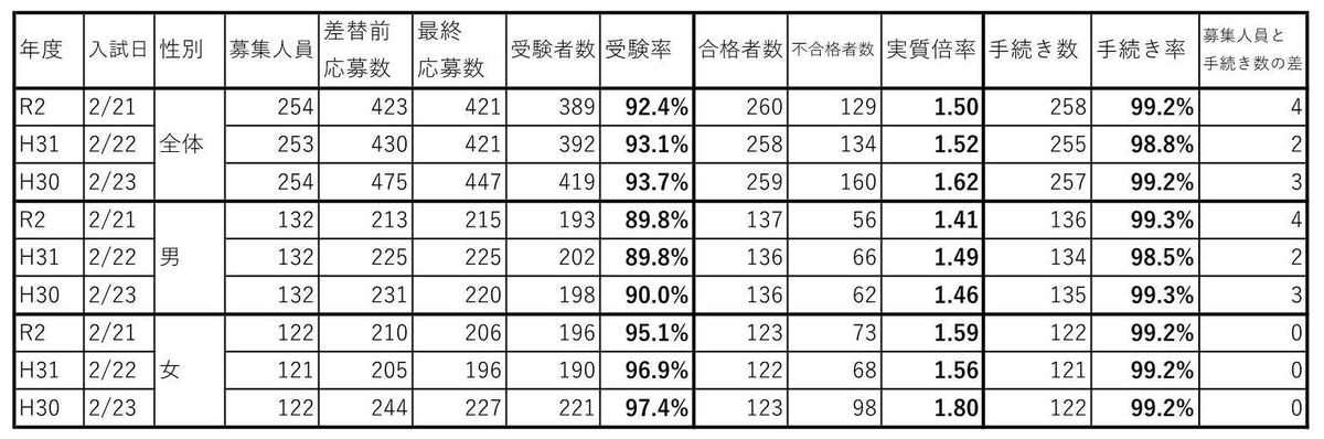 f:id:hyakuichi-101:20200304212634j:plain