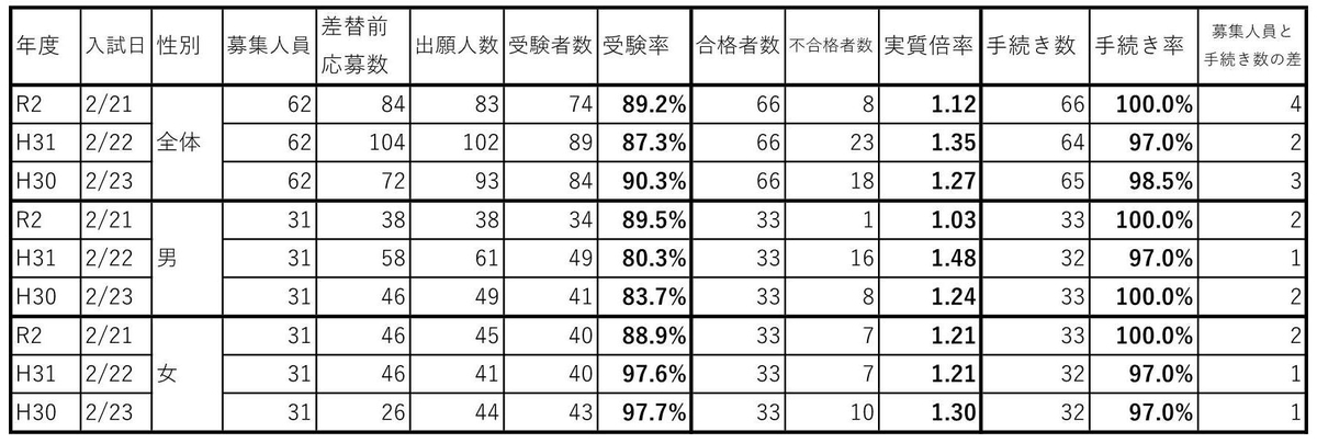 f:id:hyakuichi-101:20200308000305j:plain