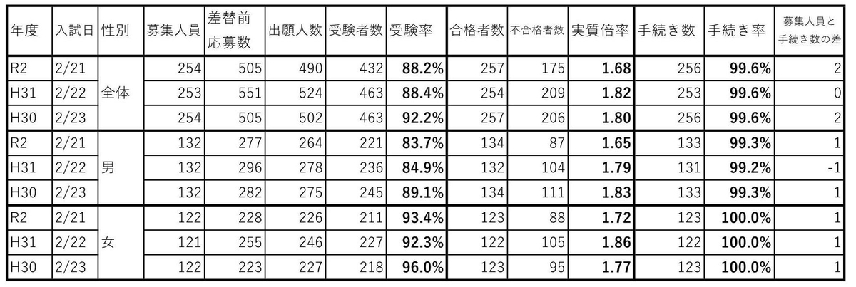 f:id:hyakuichi-101:20200311025423j:plain