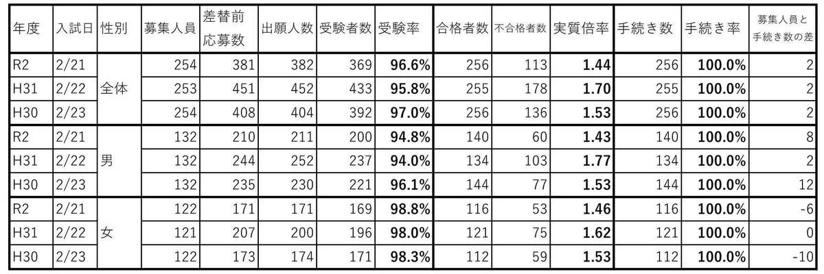 f:id:hyakuichi-101:20200311031933j:plain
