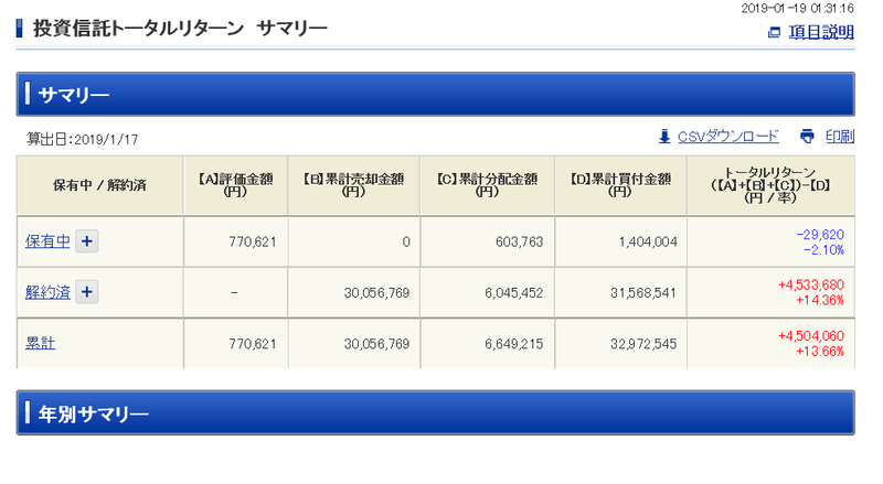 f:id:hyakunenjidai:20210420214307p:plain