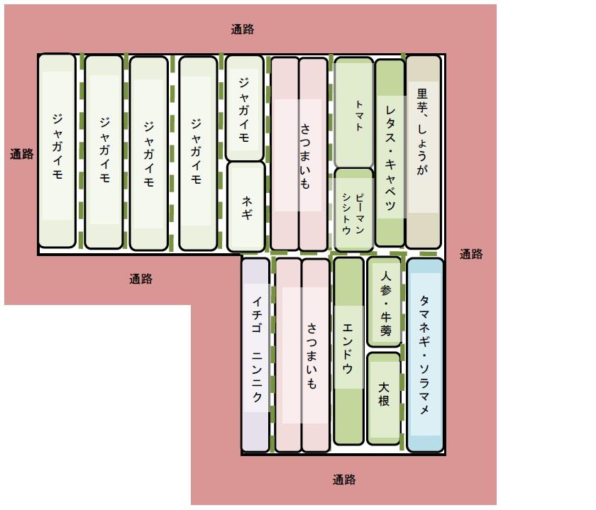 f:id:hyakusyoumiman:20190321204802j:plain
