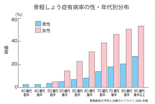 f:id:hyakuyou:20210418121201p:plain