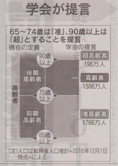 f:id:hyamasaki:20170107192609j:plain