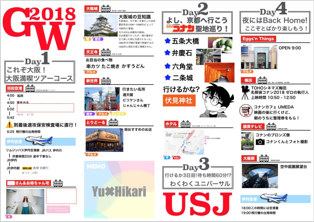 f:id:hyamasaki0101:20180506142144p:plain
