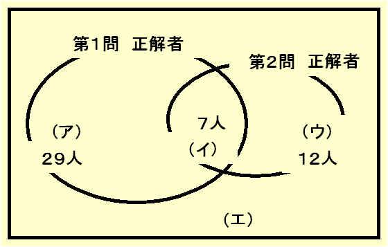 f:id:hydrangea2602:20170224143009j:plain