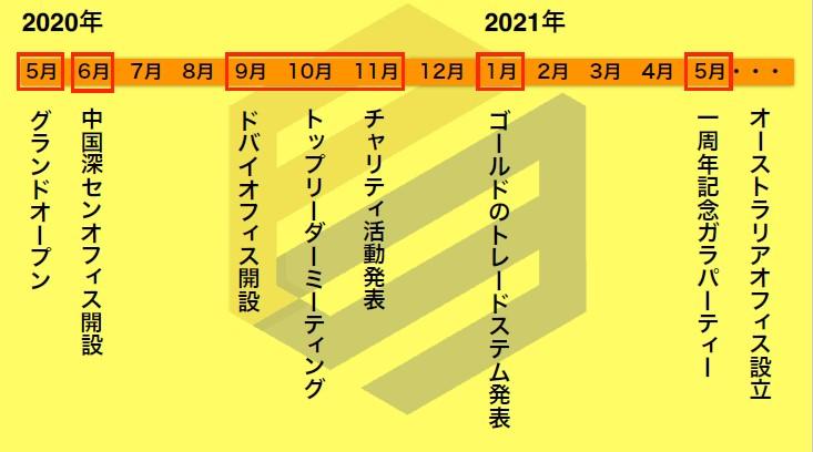 f:id:hyip888:20200518142252j:plain