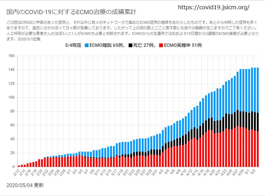 f:id:hymatsuda:20200505011835p:plain