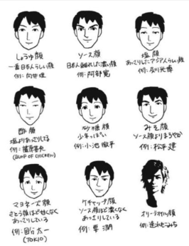 f:id:hynm_futakawa:20170818095244p:plain