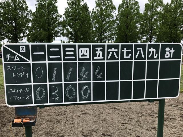 f:id:hynm_takei_ryo:20170514124538j:plain