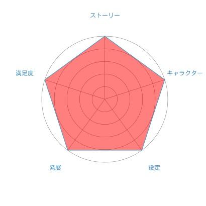 f:id:hyo-ta:20160429040635j:plain