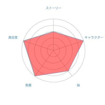 f:id:hyo-ta:20160501111847j:plain
