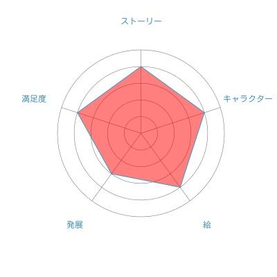 f:id:hyo-ta:20160504230810j:plain