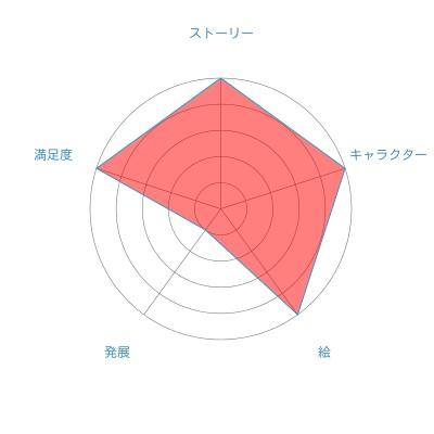 f:id:hyo-ta:20160506123101j:plain