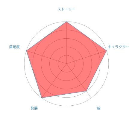 f:id:hyo-ta:20160508140953j:plain