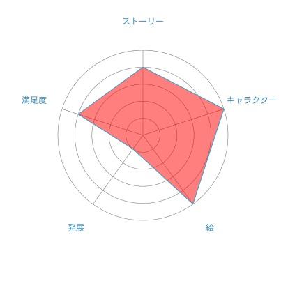 f:id:hyo-ta:20160510185955j:plain