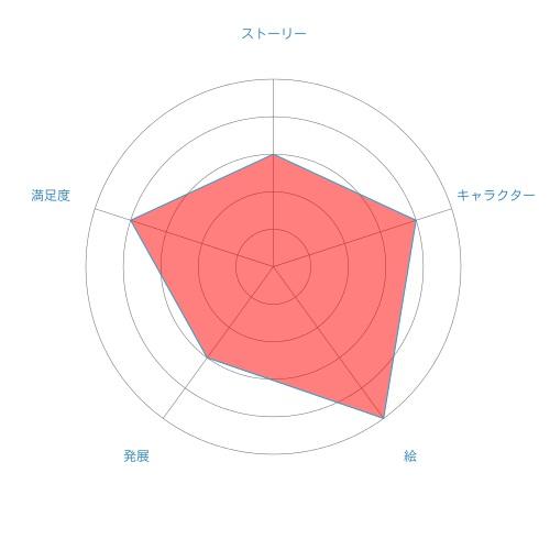 f:id:hyo-ta:20160511123105j:plain