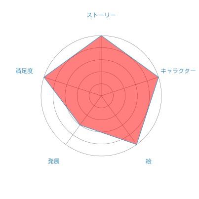 f:id:hyo-ta:20160512231306j:plain