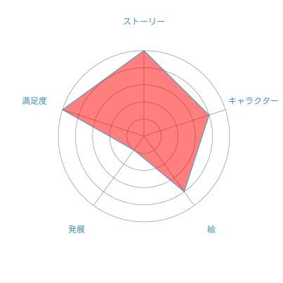 f:id:hyo-ta:20160512231516j:plain