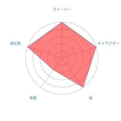 f:id:hyo-ta:20160514120020j:plain