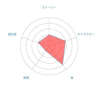 f:id:hyo-ta:20160515155853j:plain