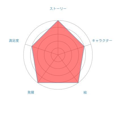 f:id:hyo-ta:20160517120048j:plain
