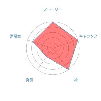 f:id:hyo-ta:20160519014109j:plain