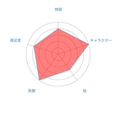 f:id:hyo-ta:20160519142632j:plain