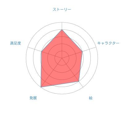 f:id:hyo-ta:20160522235620j:plain