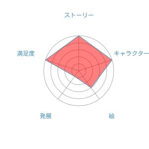 f:id:hyo-ta:20160528134414j:plain